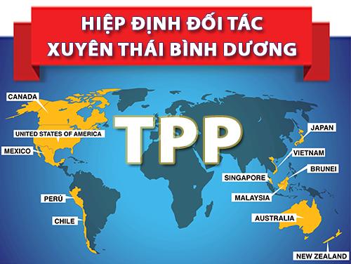 Hội nhập TPP